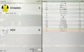 Dresden 対 HSV (分割画面)-2