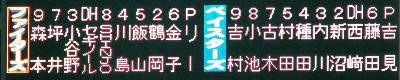 3.21スタメンズ
