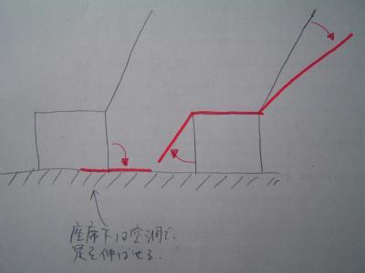 変換 ~ DSC09364
