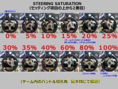GRID-steering [sai_kyoto]