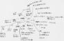 アイディアマップ01