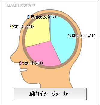 脳内メーカー02