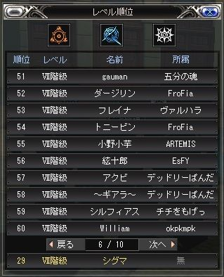 2鯖コラ51-60位