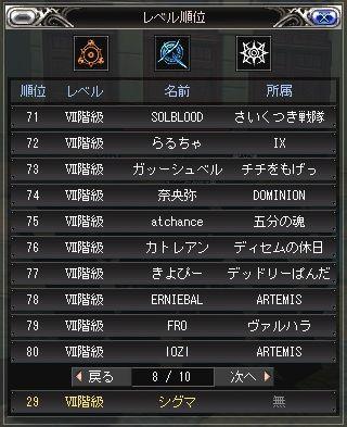2鯖コラ71-80位