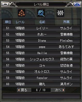 1鯖コラ51-60位