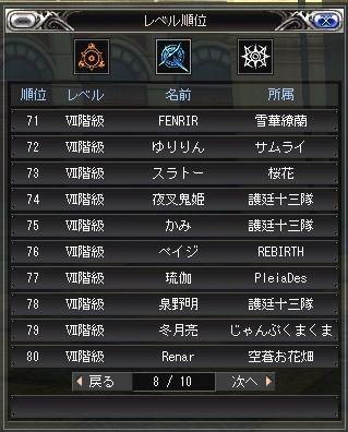 1鯖コラ71-80位