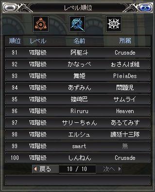 1鯖コラ91-100位