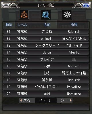 4鯖コラ61-70位