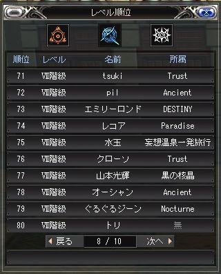 4鯖コラ71-80位