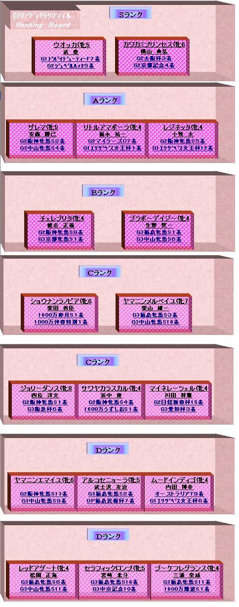 NHKマイル4