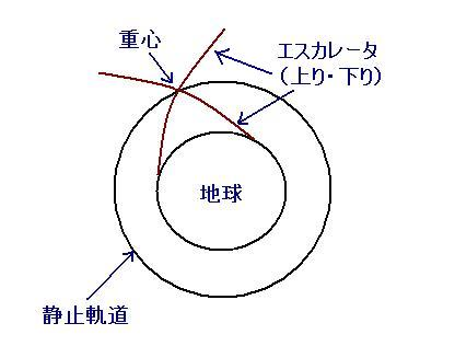 20051024151849.jpg