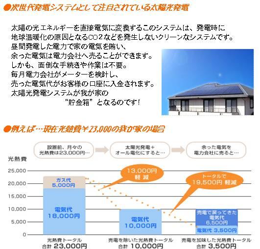 ③太陽光発電とは