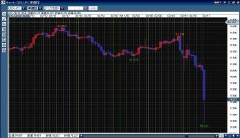 chart76yen.jpg