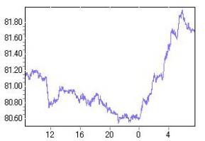 yen_chart_L.jpg