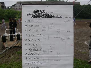 トーナメント表_R