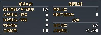 三国制覇戦9(1.07)-第1陣:河畔(戦術)