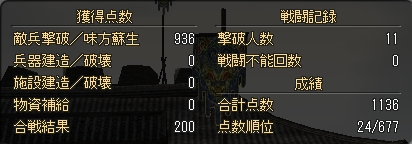 イベント戦(1.09)-第2陣:草原(妖術)