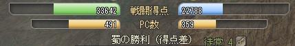 イベント戦(1.23)-第2陣合戦結果