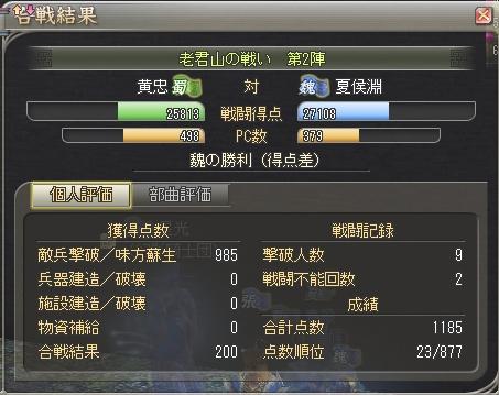 三国制覇戦12(2.01)-第2陣:草原(妖術)