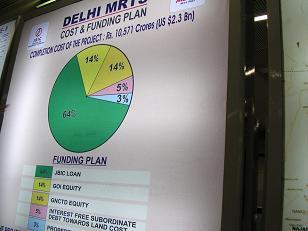 Delhi Metro 7