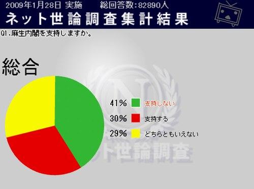 世論調査11