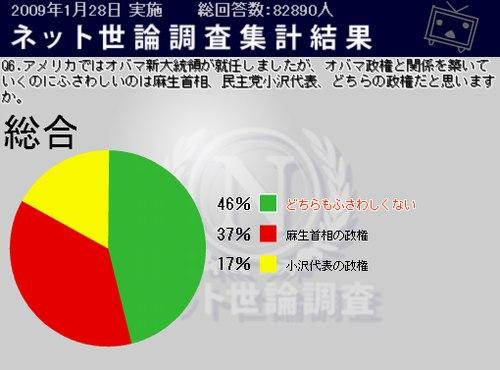 世論調査4