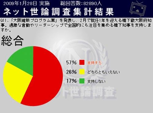 世論調査5