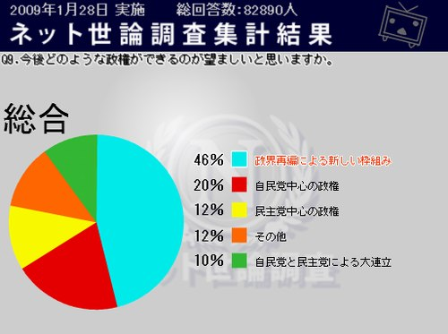 世論調査6