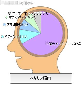 脳内 本名