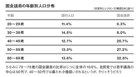 ranking_20090611_02.jpg