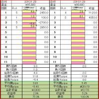 2010012829取引結果