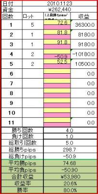 20101123取引結果