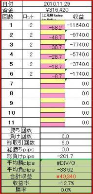 20101120取引結果