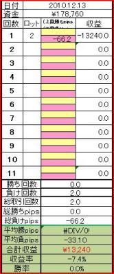 20101213取引結果