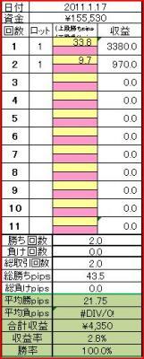 2011117取引結果