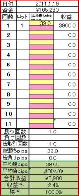 2011119取引結果