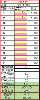 2011201取引結果