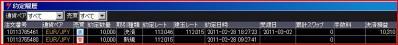 20110228約定履歴