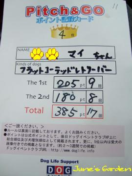 マイは4位でした。
