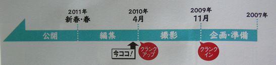 2010427進捗状況