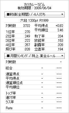 tenhou_prof_20090513.jpg