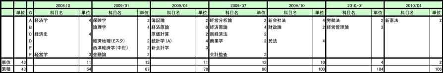 履修計画2008_2