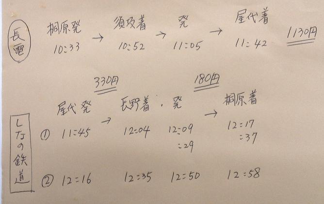 長野電鉄屋代線最後の乗車 (8)