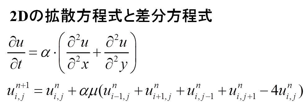 2次元拡散方程式