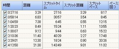 20090606lap-001.jpg
