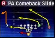 I_Pro_PA Comeback Slide