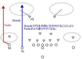 Streak_Fade