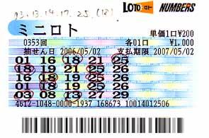 ミニロト353回のハズレ券