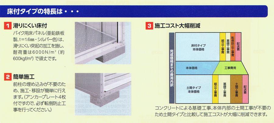 床付きタイプの特徴