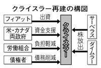 20090501-00000120-san-bus_all-thum-000.jpg